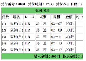阪神ジュベナイルフィリーズ2016