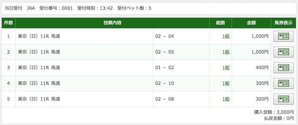天皇賞(秋)2017@東京競馬場