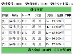 朝日杯フューチュリティステークス2016@阪神競馬場