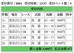 ジャパンカップ2016@東京競馬場