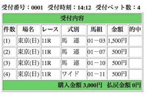 NHKマイルカップ2017@東京競馬場